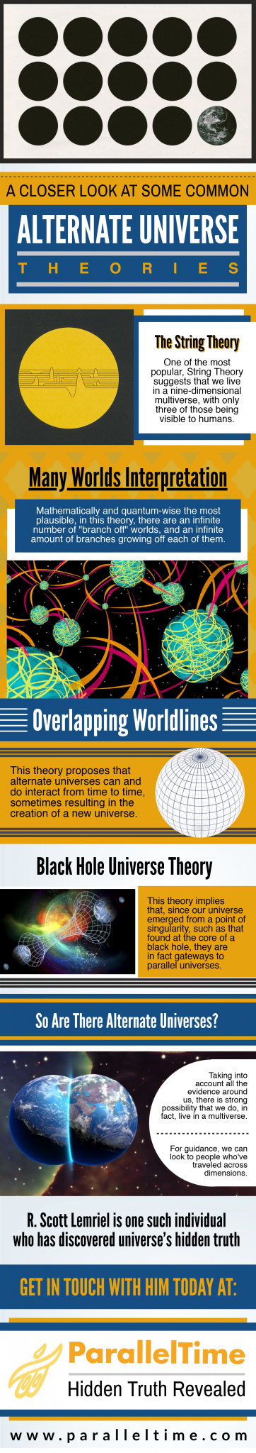 A Closer Look at Some Common Alternate Universe Theories
