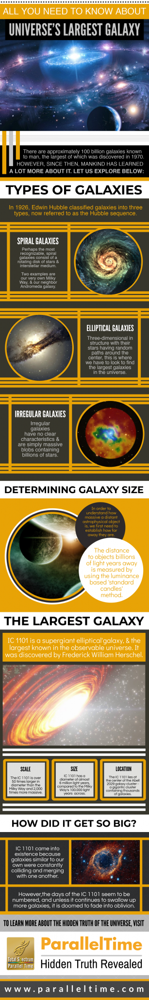 All You Need to Know About Universe's Largest Galaxy